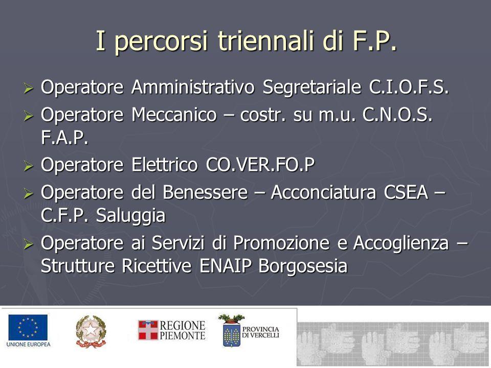 I percorsi triennali di F.P. Operatore Amministrativo Segretariale C.I.O.F.S. Operatore Amministrativo Segretariale C.I.O.F.S. Operatore Meccanico – c