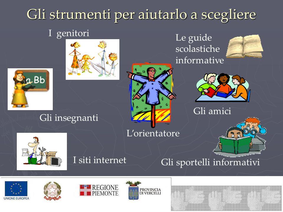 Gli strumenti per aiutarlo a scegliere I genitori Gli insegnanti Le guide scolastiche informative I siti internet Gli sportelli informativi Lorientatore Gli amici