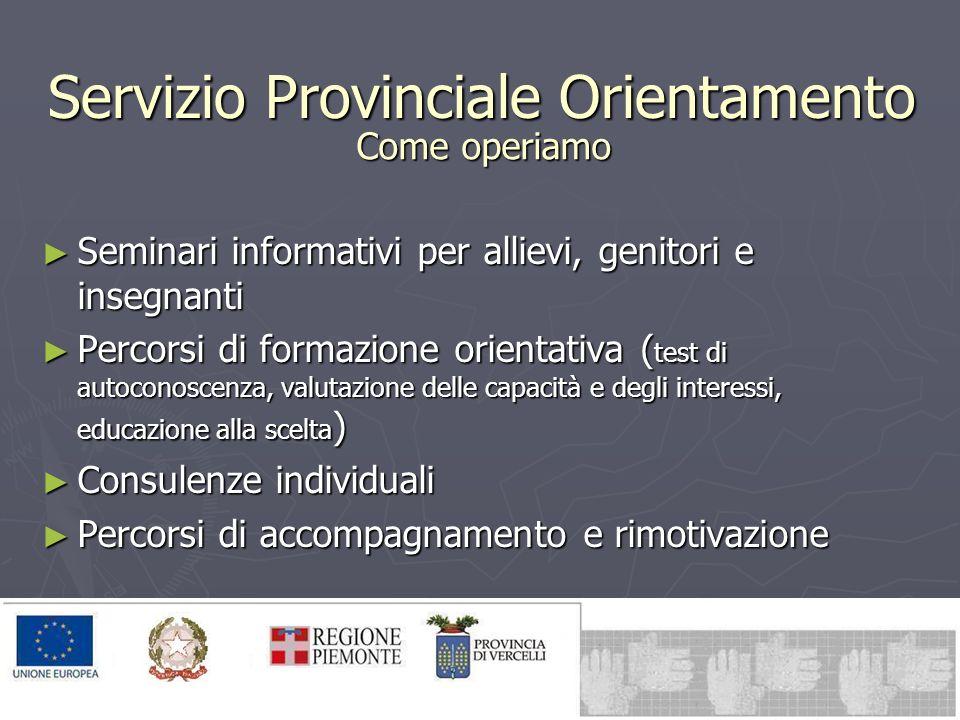 Servizio Provinciale Orientamento Seminari informativi per allievi, genitori e insegnanti Seminari informativi per allievi, genitori e insegnanti Perc