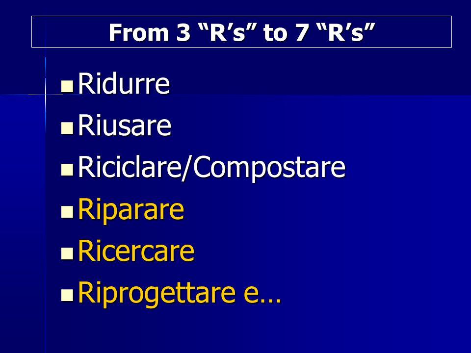 Ridurre Ridurre Riusare Riusare Riciclare/Compostare Riciclare/Compostare Riparare Riparare Ricercare Ricercare Riprogettare e… Riprogettare e… From 3