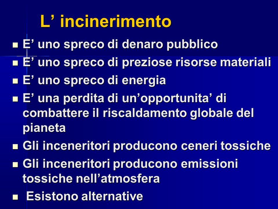 L incinerimento L incinerimento E uno spreco di denaro pubblico E uno spreco di denaro pubblico E uno spreco di preziose risorse materiali E uno spreco di preziose risorse materiali E uno spreco di energia E uno spreco di energia E una perdita di unopportunita di combattere il riscaldamento globale del pianeta E una perdita di unopportunita di combattere il riscaldamento globale del pianeta Gli inceneritori producono ceneri tossiche Gli inceneritori producono ceneri tossiche Gli inceneritori producono emissioni tossiche nellatmosfera Gli inceneritori producono emissioni tossiche nellatmosfera Esistono alternative Esistono alternative