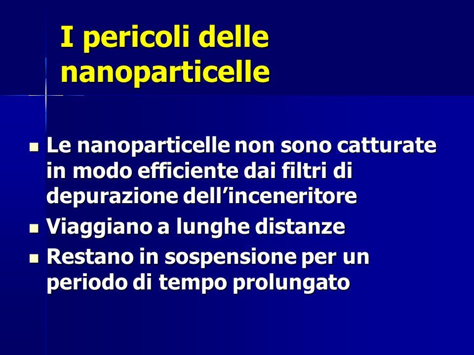 I pericoli delle nanoparticelle Le nanoparticelle non sono catturate in modo efficiente dai filtri di depurazione dellinceneritore Le nanoparticelle non sono catturate in modo efficiente dai filtri di depurazione dellinceneritore Viaggiano a lunghe distanze Viaggiano a lunghe distanze Restano in sospensione per un periodo di tempo prolungato Restano in sospensione per un periodo di tempo prolungato