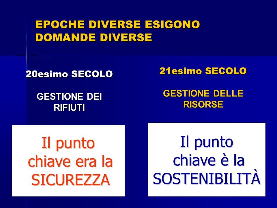 Comparate lincenerimento con I sistemi a rifiuti zero Incenerimento Incenerimento 70 - 75% riduzione 70 - 75% riduzione 25 - 30% discarica per ceneri 25 - 30% discarica per ceneri Porta a Porta 70-75% riduzione Creates more jobs Creates more businesses Saves more energy Reduces global warming Makes very little pollution Produces No toxic ash AND Moves towards sustainability