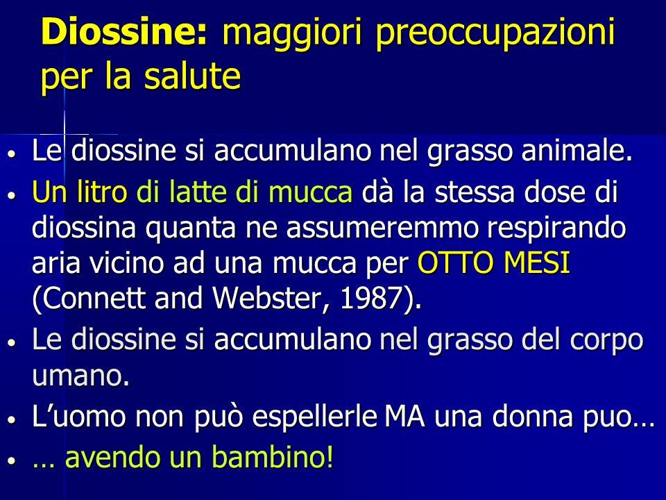 Diossine: maggiori preoccupazioni per la salute Le diossine si accumulano nel grasso animale. Le diossine si accumulano nel grasso animale. Un litro d