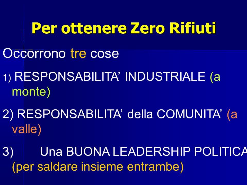 Per ottenere Zero Rifiuti Occorrono tre cose 1) RESPONSABILITA INDUSTRIALE (a monte) 2) RESPONSABILITA della COMUNITA (a valle) 3) Una BUONA LEADERSHIP POLITICA (per saldare insieme entrambe)