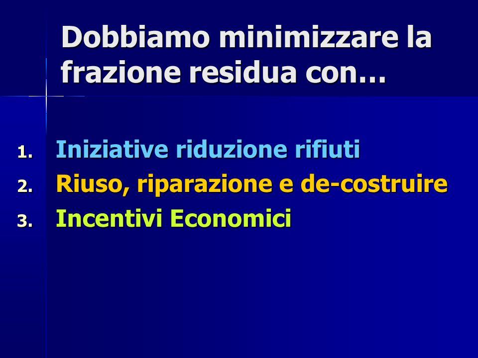 Dobbiamo minimizzare la frazione residua con… 1.Iniziative riduzione rifiuti 2.