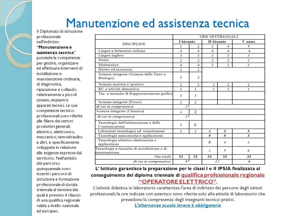 NEWS Liceo Scientifico ad indirizzo sportivo