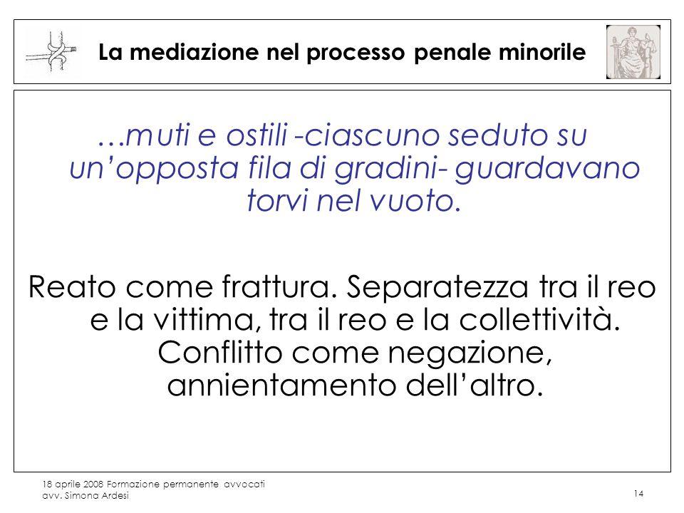 18 aprile 2008 Formazione permanente avvocati avv. Simona Ardesi 14 La mediazione nel processo penale minorile …muti e ostili -ciascuno seduto su unop