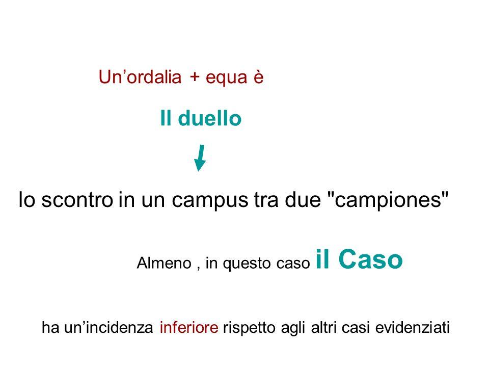 lo scontro in un campus tra due campiones Unordalia + equa è Il duello Almeno, in questo caso il Caso ha unincidenza inferiore rispetto agli altri casi evidenziati