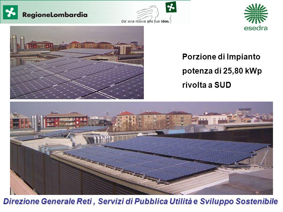Direzione Generale Reti, Servizi di Pubblica Utilità e Sviluppo Sostenibile Porzione di Impianto potenza di 25,80 kWp rivolta a SUD