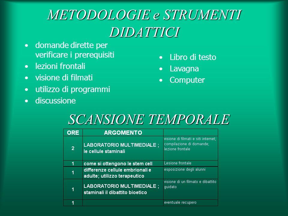 LABORATORIO MULTIMEDIALE I STAMINALI LE CELLULE DELLA SPERANZA Filmati STAMINALI LE CELLULE DELLA SPERANZA http://www.rcs.mi.cnr.it/dettaglio.php?filmato=278 http://www.eurostemcell.org/Outreach/outreach_film.htm http://www.news.wisc.edu/packages/stemcells/es_gpt.html S Scheda Siti da visitare: http://edition.cnn.com/2004/HEALTH/03/01/harvard.stemcell.ap/ http://edition.cnn.com/2004/HEALTH/03/01/harvard.stemcell.ap/ http://www.bionetonline.org/Italiano/Content/sc_tool.htm# http://www.axordia.com/background/index.php