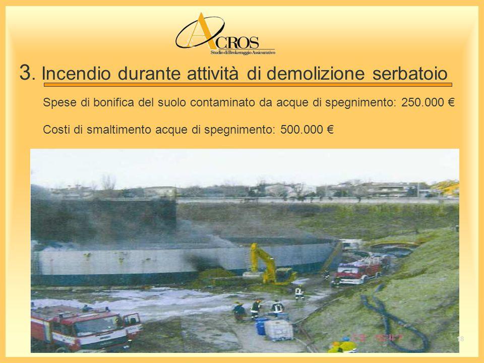 3. Incendio durante attività di demolizione serbatoio Spese di bonifica del suolo contaminato da acque di spegnimento: 250.000 Costi di smaltimento ac