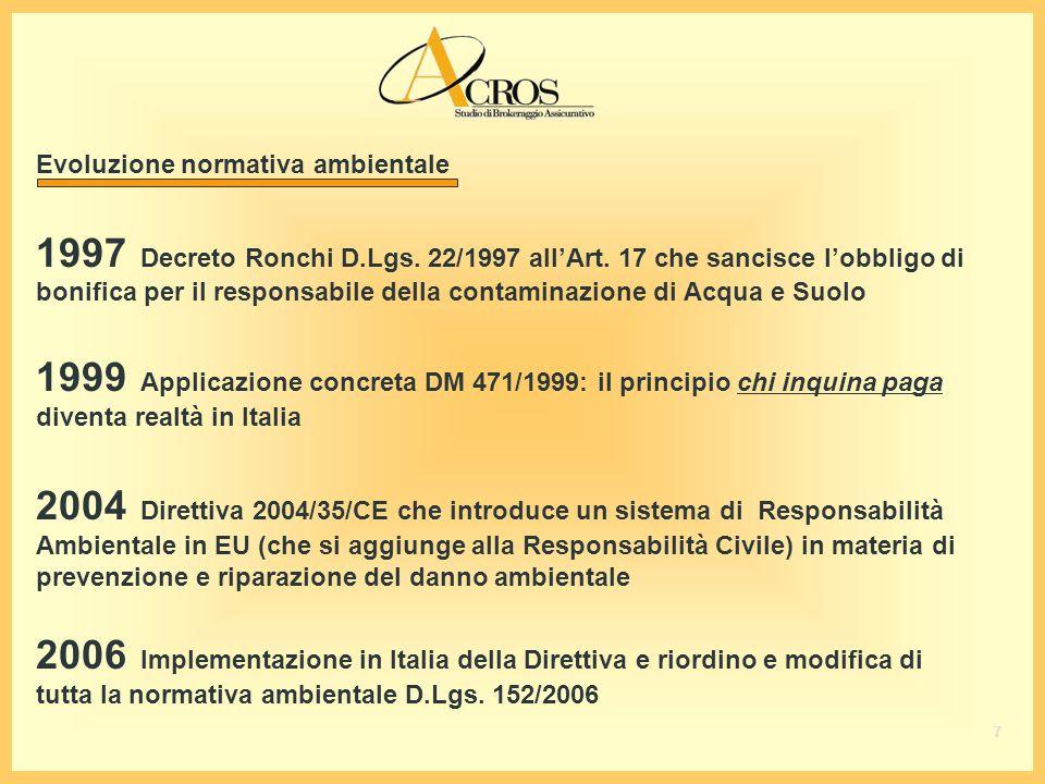 Evoluzione normativa ambientale 1997 Decreto Ronchi D.Lgs.