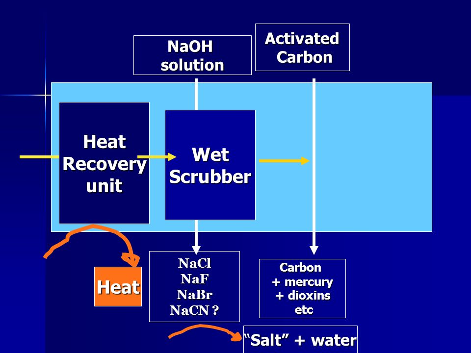 NaOHsolution NaClNaFNaBr NaCN .