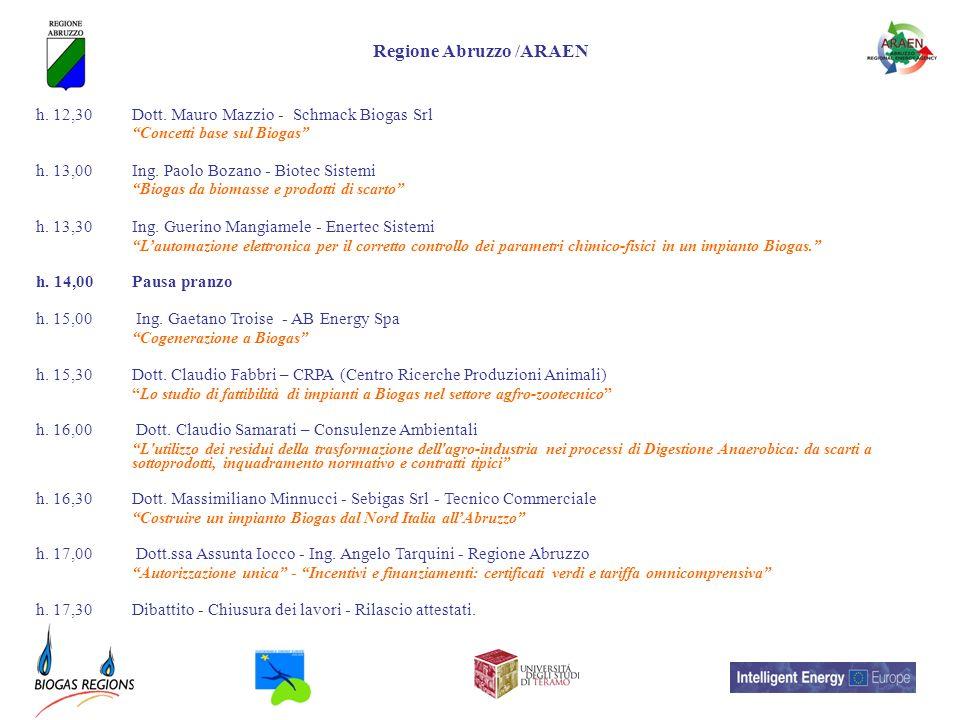 Regione Abruzzo /ARAEN h. 12,30Dott. Mauro Mazzio - Schmack Biogas Srl Concetti base sul Biogas h. 13,00Ing. Paolo Bozano - Biotec Sistemi Biogas da b