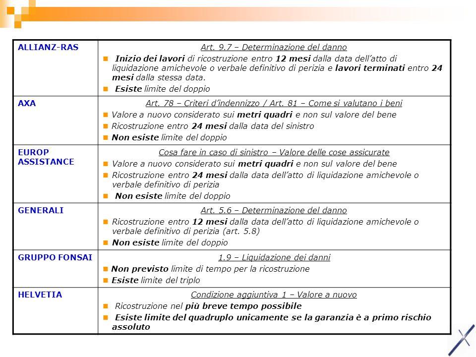 ALLIANZ-RASArt. 9.7 – Determinazione del danno Inizio dei lavori di ricostruzione entro 12 mesi dalla data dellatto di liquidazione amichevole o verba
