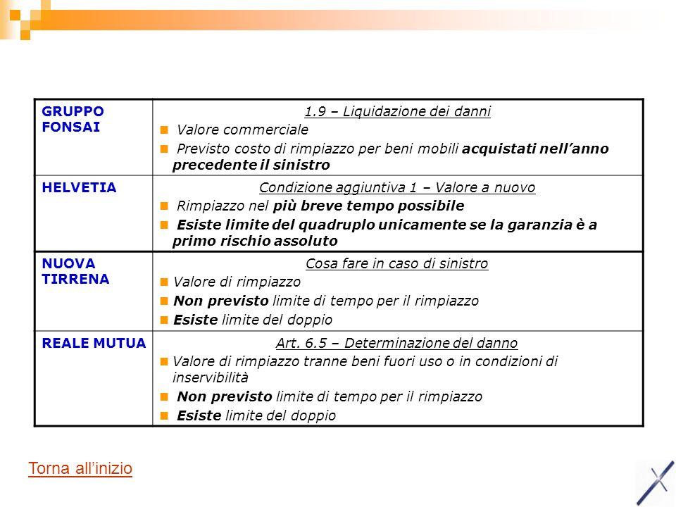 GRUPPO FONSAI 1.9 – Liquidazione dei danni Valore commerciale Previsto costo di rimpiazzo per beni mobili acquistati nellanno precedente il sinistro H