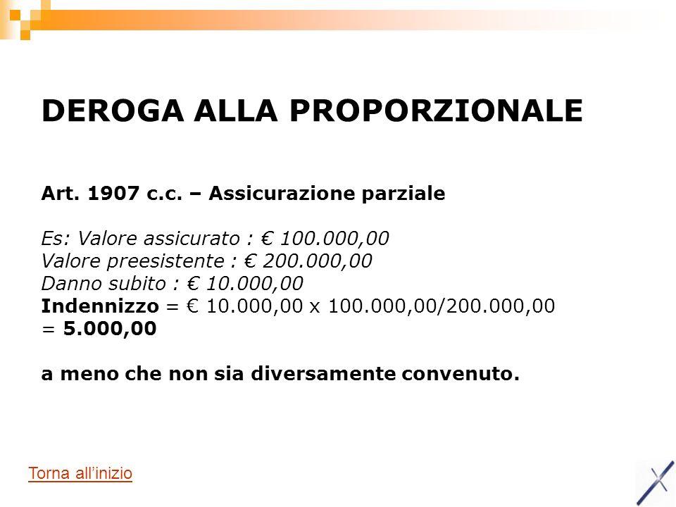 DEROGA ALLA PROPORZIONALE Art. 1907 c.c. – Assicurazione parziale Es: Valore assicurato : 100.000,00 Valore preesistente : 200.000,00 Danno subito : 1