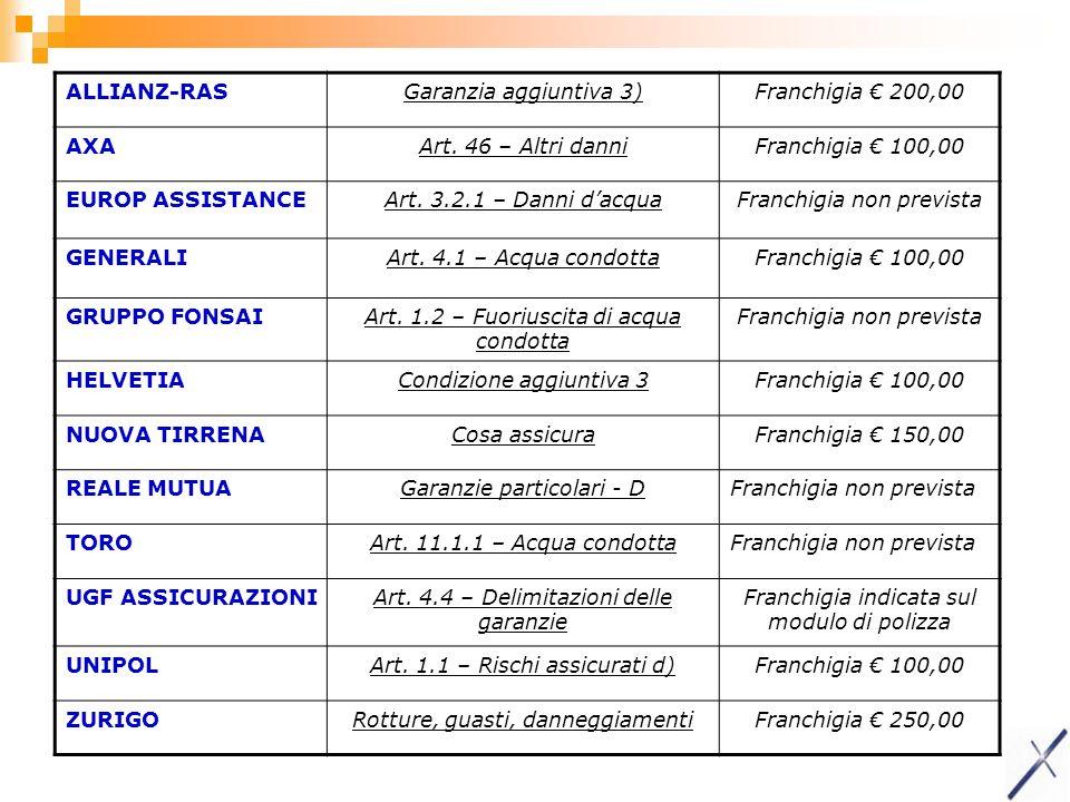 ALLIANZ-RASGaranzia aggiuntiva 3)Franchigia 200,00 AXAArt.