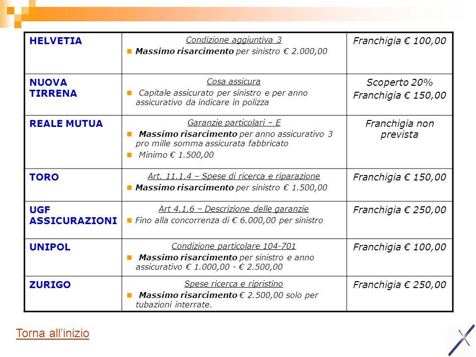 HELVETIA Condizione aggiuntiva 3 Massimo risarcimento per sinistro 2.000,00 Franchigia 100,00 NUOVA TIRRENA Cosa assicura Capitale assicurato per sini