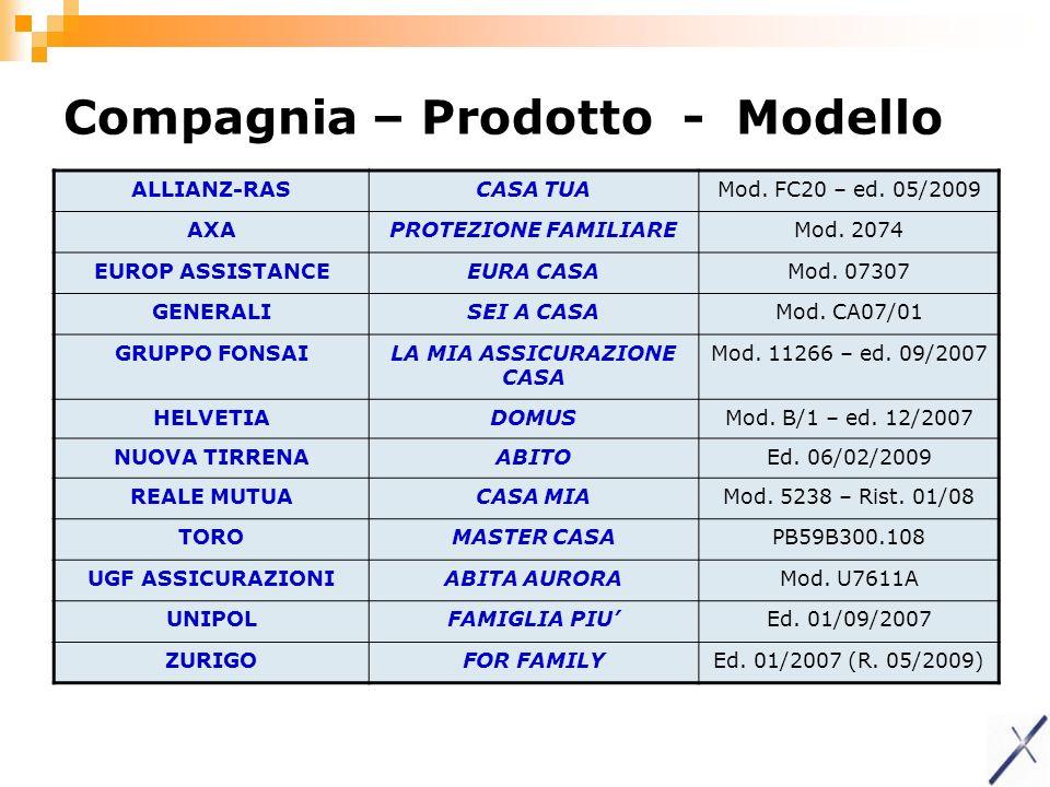 Compagnia – Prodotto - Modello ALLIANZ-RASCASA TUAMod. FC20 – ed. 05/2009 AXAPROTEZIONE FAMILIAREMod. 2074 EUROP ASSISTANCEEURA CASAMod. 07307 GENERAL
