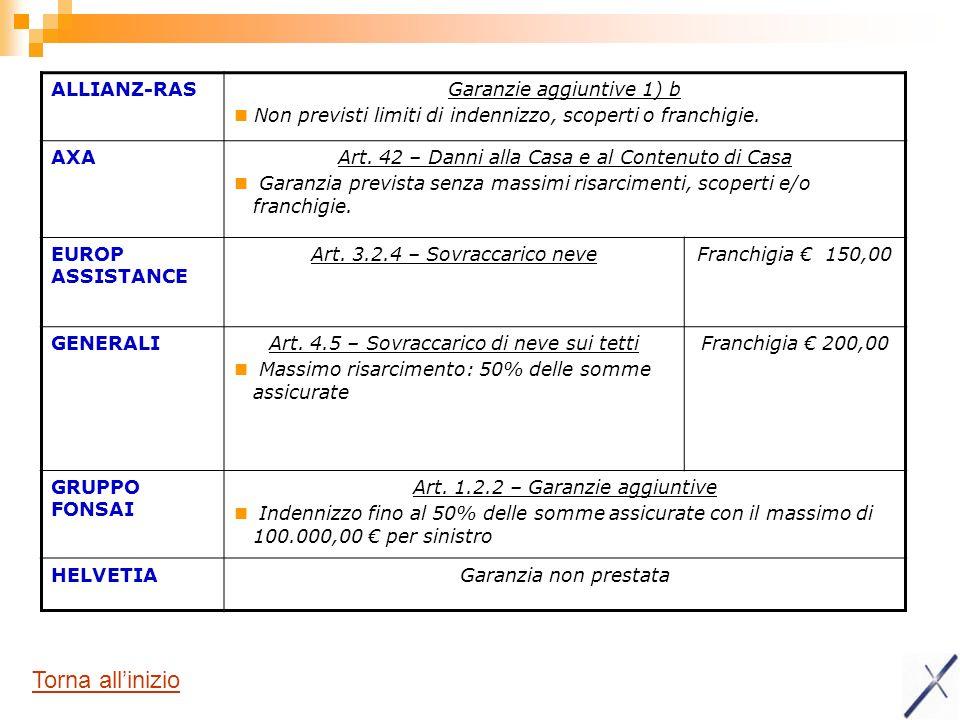 ALLIANZ-RASGaranzie aggiuntive 1) b Non previsti limiti di indennizzo, scoperti o franchigie.