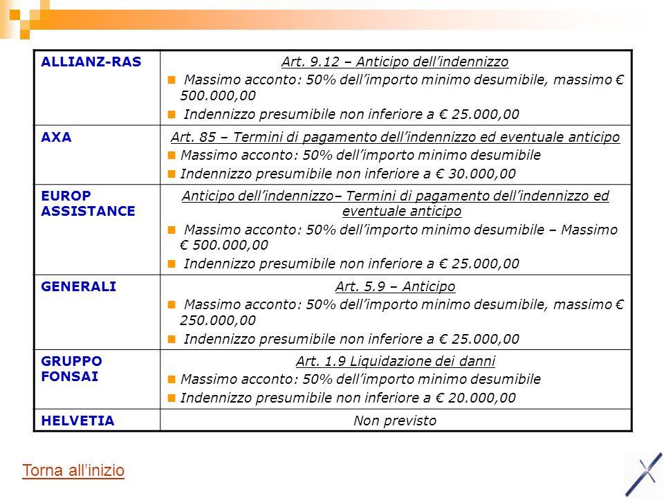 ALLIANZ-RASArt. 9.12 – Anticipo dellindennizzo Massimo acconto: 50% dellimporto minimo desumibile, massimo 500.000,00 Indennizzo presumibile non infer