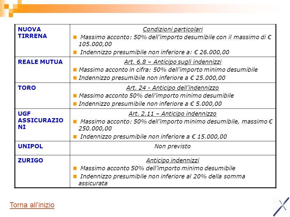 NUOVA TIRRENA Condizioni particolari Massimo acconto: 50% dellimporto desumibile con il massimo di 105.000,00 Indennizzo presumibile non inferiore a: 26.000,00 REALE MUTUAArt.