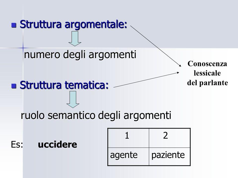 Struttura argomentale: Struttura argomentale: numero degli argomenti numero degli argomenti Struttura tematica: Struttura tematica: ruolo semantico de