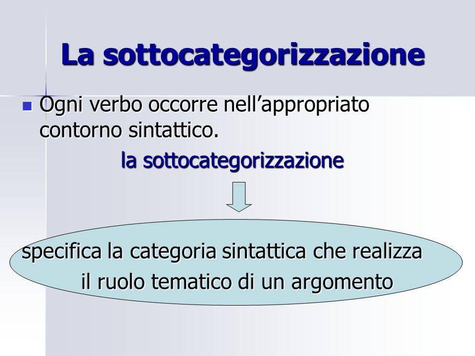 La sottocategorizzazione Ogni verbo occorre nellappropriato contorno sintattico. Ogni verbo occorre nellappropriato contorno sintattico. la sottocateg