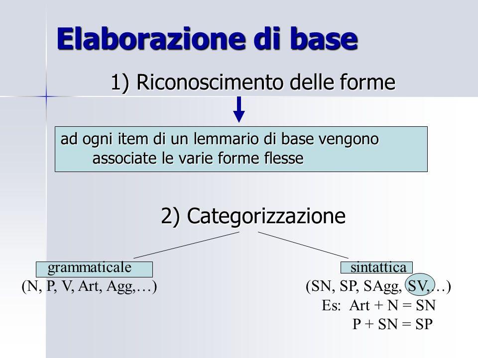Elaborazione di base 1) Riconoscimento delle forme ad ogni item di un lemmario di base vengono associate le varie forme flesse 2) Categorizzazione gra
