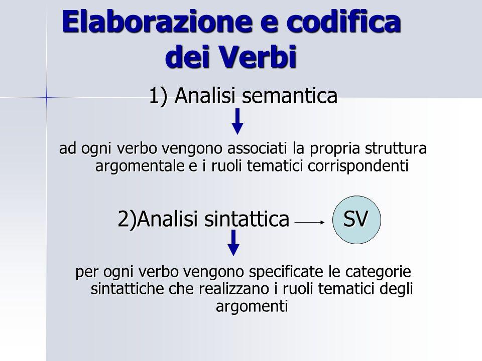 Elaborazione e codifica dei Verbi 1) Analisi semantica ad ogni verbo vengono associati la propria struttura argomentale e i ruoli tematici corrisponde