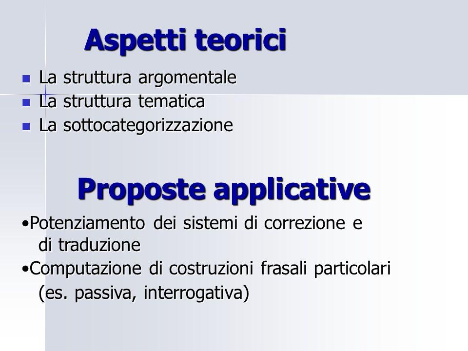 Aspetti teorici Aspetti teorici La struttura argomentale La struttura argomentale La struttura tematica La struttura tematica La sottocategorizzazione