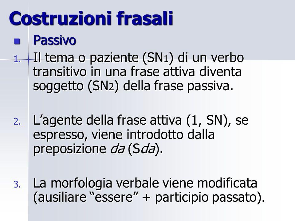 Costruzioni frasali Passivo Passivo 1. Il tema o paziente (SN 1 ) di un verbo transitivo in una frase attiva diventa soggetto (SN 2 ) della frase pass