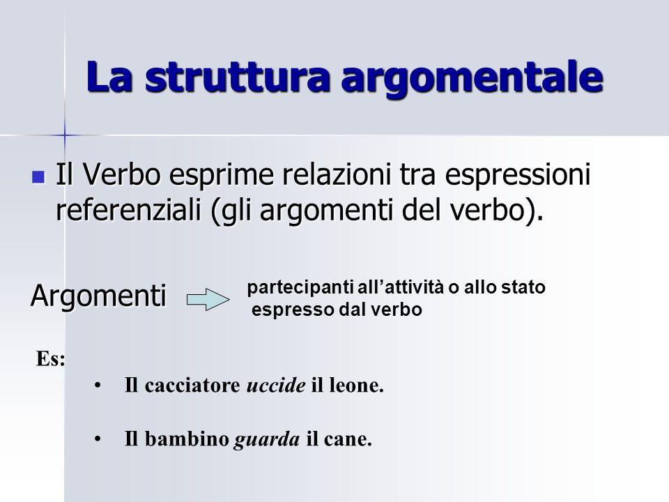 La struttura argomentale Il Verbo esprime relazioni tra espressioni referenziali (gli argomenti del verbo). Il Verbo esprime relazioni tra espressioni