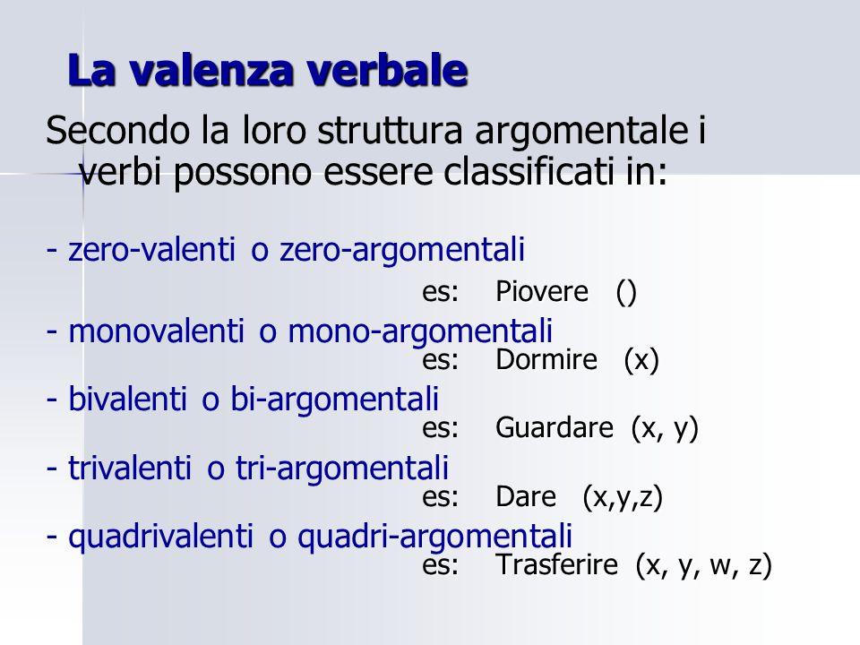 La valenza verbale Secondo la loro struttura argomentale i verbi possono essere classificati in: - zero-valenti o zero-argomentali Piovere () es: Piov