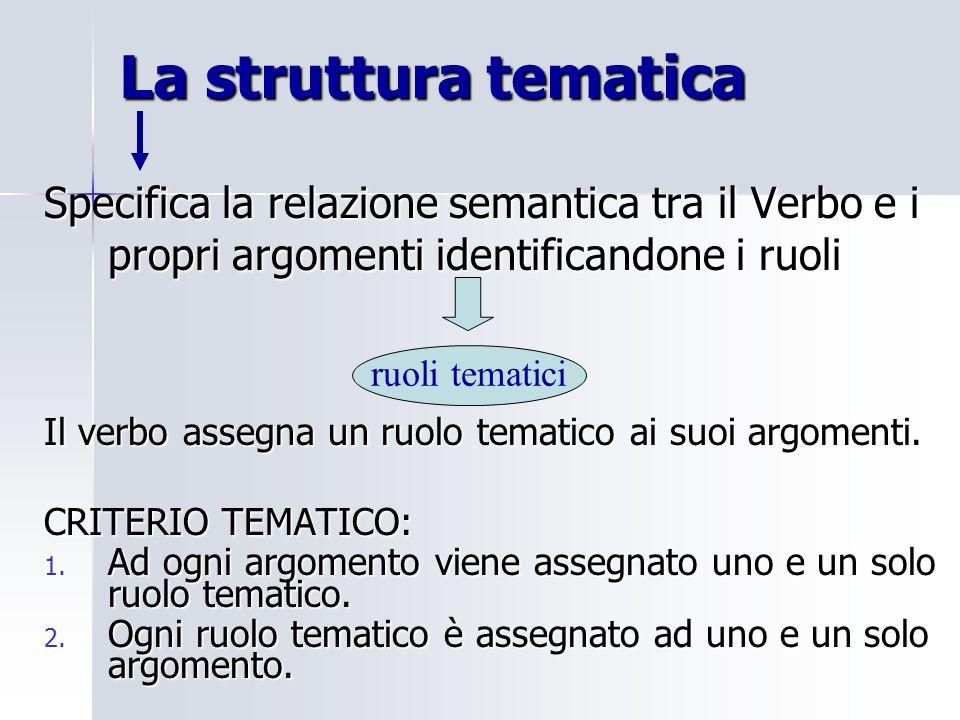La struttura tematica Specifica la relazione semantica tra il Verbo e i propri argomenti identificandone i ruoli Il verbo assegna un ruolo tematico ai