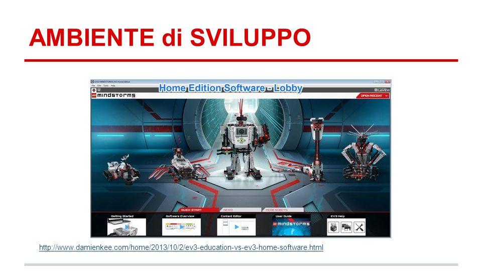http://www.damienkee.com/home/2013/10/2/ev3-education-vs-ev3-home-software.html