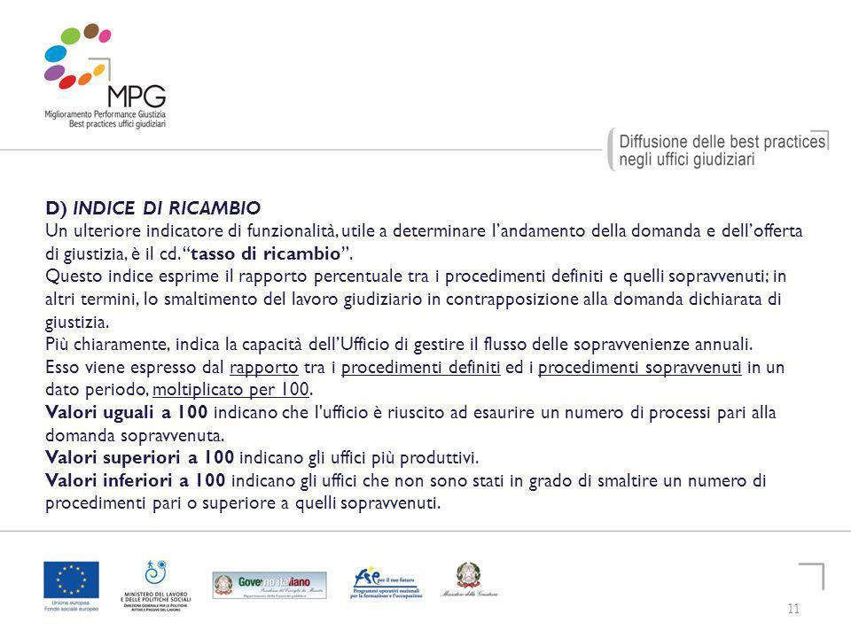 11 D) INDICE DI RICAMBIO Un ulteriore indicatore di funzionalità, utile a determinare landamento della domanda e dellofferta di giustizia, è il cd. ta