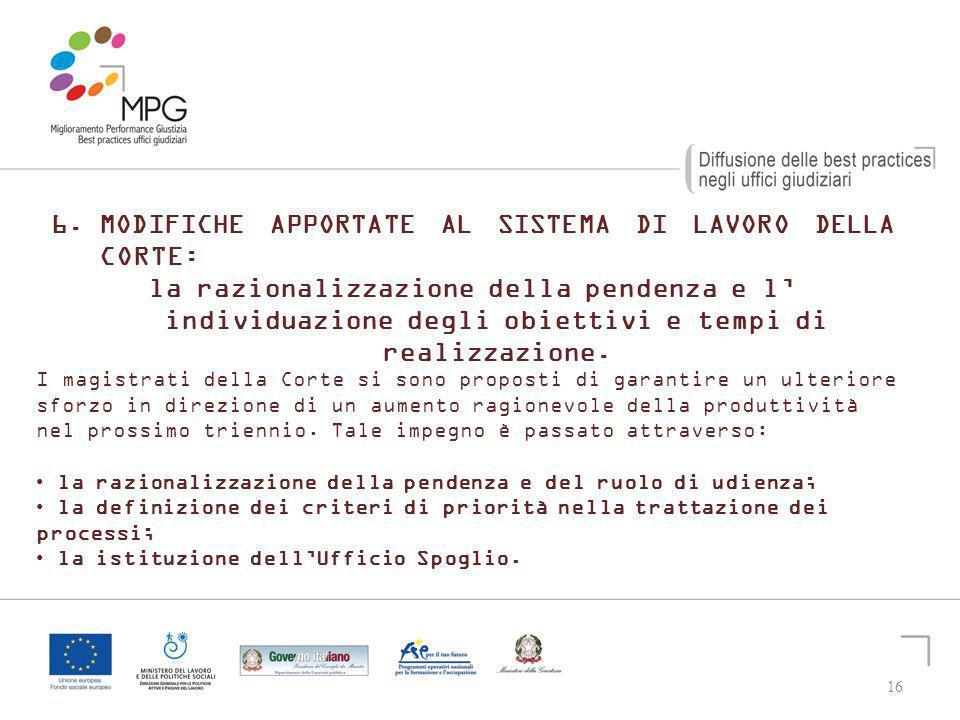 16 6.MODIFICHE APPORTATE AL SISTEMA DI LAVORO DELLA CORTE: la razionalizzazione della pendenza e l individuazione degli obiettivi e tempi di realizzazione.