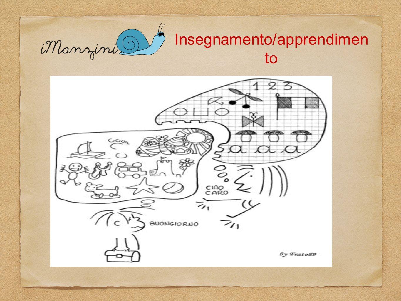 Insegnamento/apprendimen to