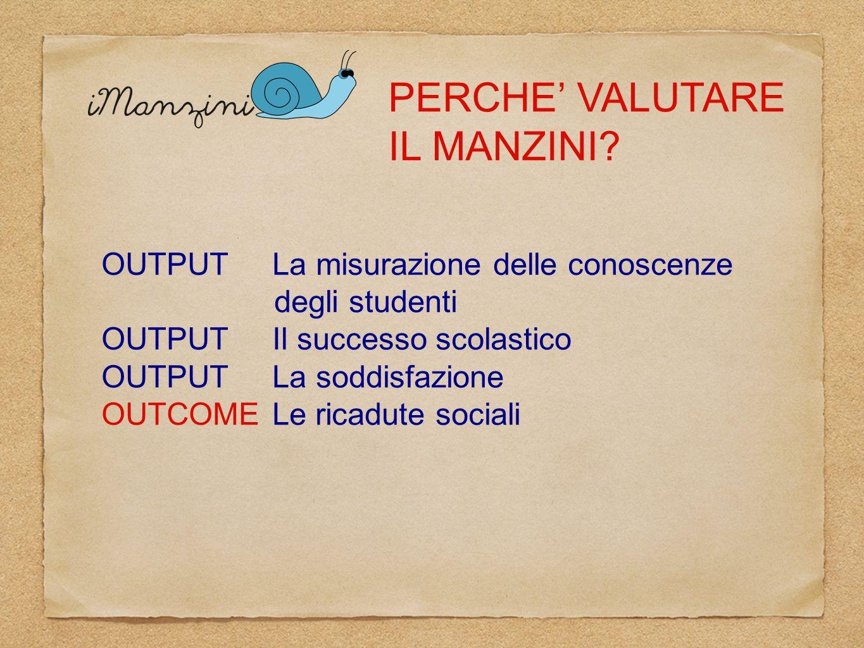 OUTPUT La misurazione delle conoscenze degli studenti OUTPUT Il successo scolastico OUTPUT La soddisfazione OUTCOME Le ricadute sociali PERCHE VALUTAR