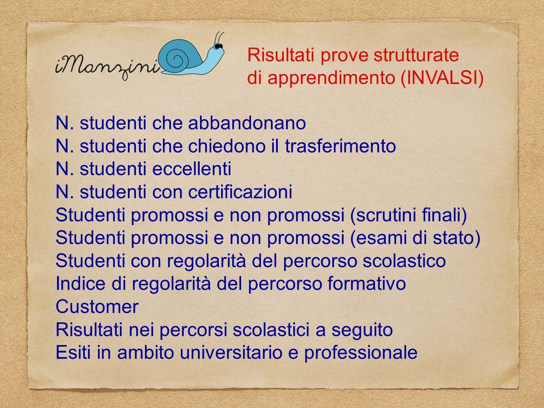 N. studenti che abbandonano N. studenti che chiedono il trasferimento N. studenti eccellenti N. studenti con certificazioni Studenti promossi e non pr