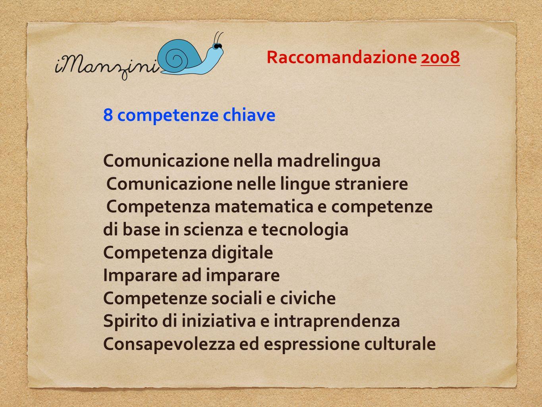 Raccomandazione 2008 8 competenze chiave Comunicazione nella madrelingua Comunicazione nelle lingue straniere Competenza matematica e competenze di ba