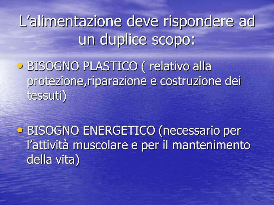 Lalimentazione deve rispondere ad un duplice scopo: BISOGNO PLASTICO ( relativo alla protezione,riparazione e costruzione dei tessuti) BISOGNO PLASTIC