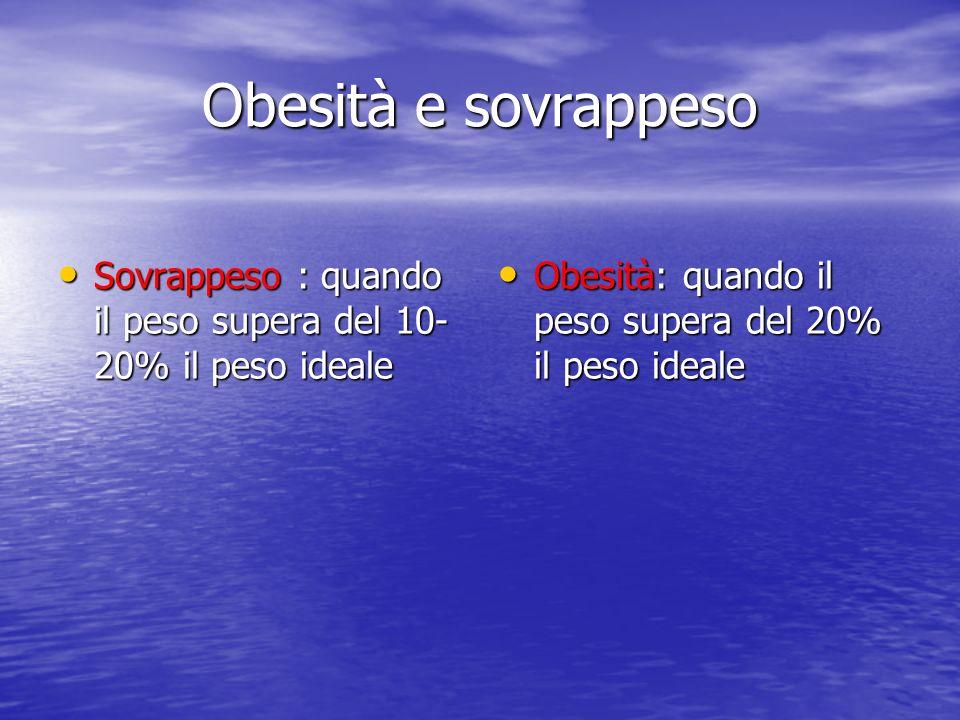 Obesità e sovrappeso Sovrappeso : quando il peso supera del 10- 20% il peso ideale Obesità: quando il peso supera del 20% il peso ideale