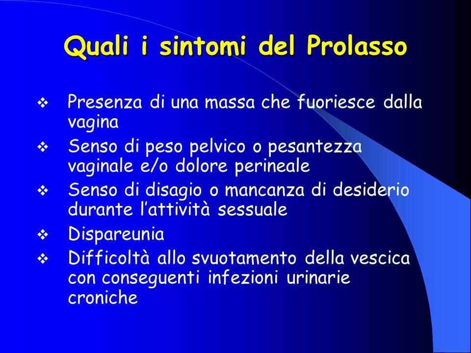 Presenza di una massa che fuoriesce dalla vagina Senso di peso pelvico o pesantezza vaginale e/o dolore perineale Senso di disagio o mancanza di desiderio durante lattività sessuale Dispareunia Difficoltà allo svuotamento della vescica con conseguenti infezioni urinarie croniche Quali i sintomi del Prolasso