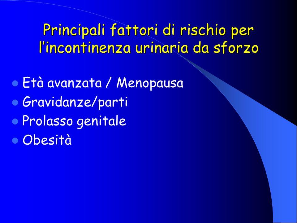 Principali fattori di rischio per lincontinenza urinaria da sforzo Età avanzata / Menopausa Gravidanze/parti Prolasso genitale Obesità