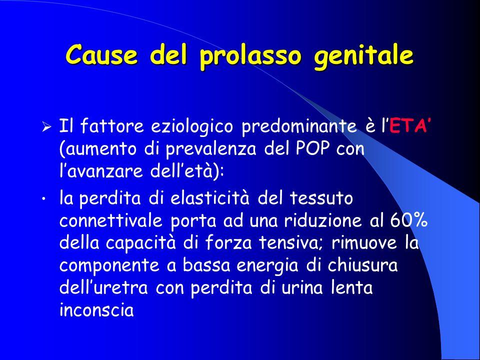 Cause del prolasso genitale Il fattore eziologico predominante è lETA (aumento di prevalenza del POP con lavanzare delletà): la perdita di elasticità del tessuto connettivale porta ad una riduzione al 60% della capacità di forza tensiva; rimuove la componente a bassa energia di chiusura delluretra con perdita di urina lenta inconscia