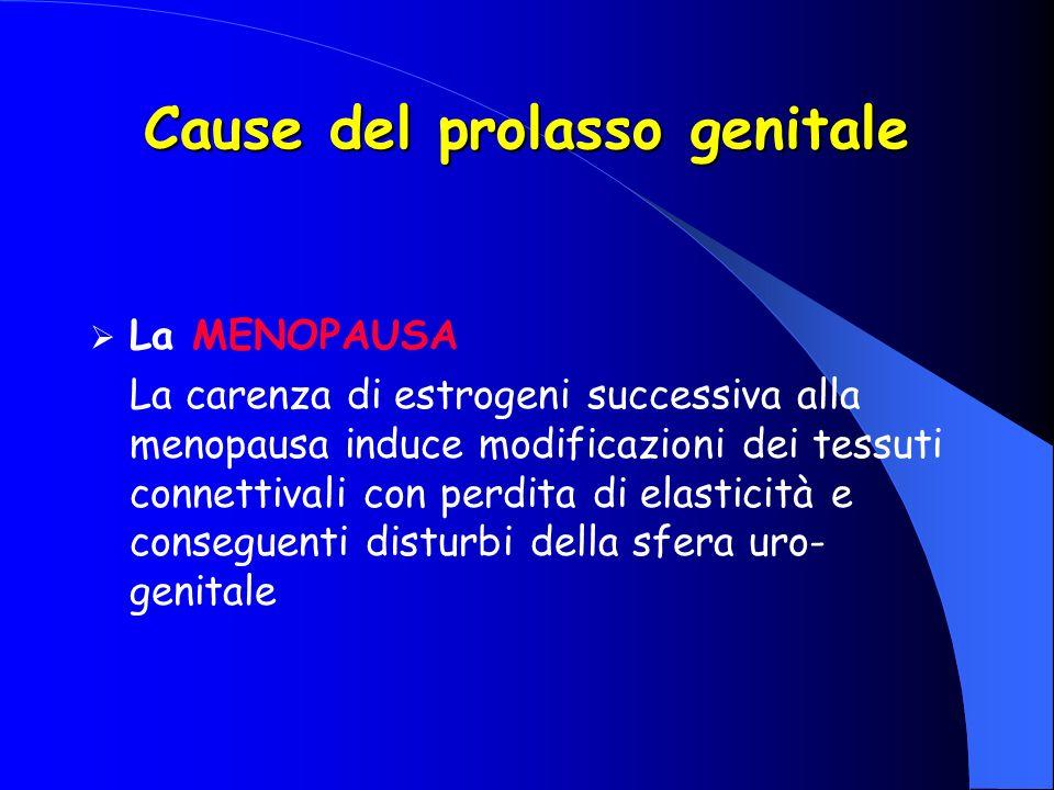 Cause del prolasso genitale La MENOPAUSA La carenza di estrogeni successiva alla menopausa induce modificazioni dei tessuti connettivali con perdita di elasticità e conseguenti disturbi della sfera uro- genitale